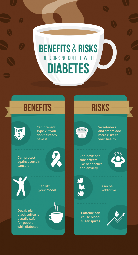 coffee and diabetes - benefits and risks