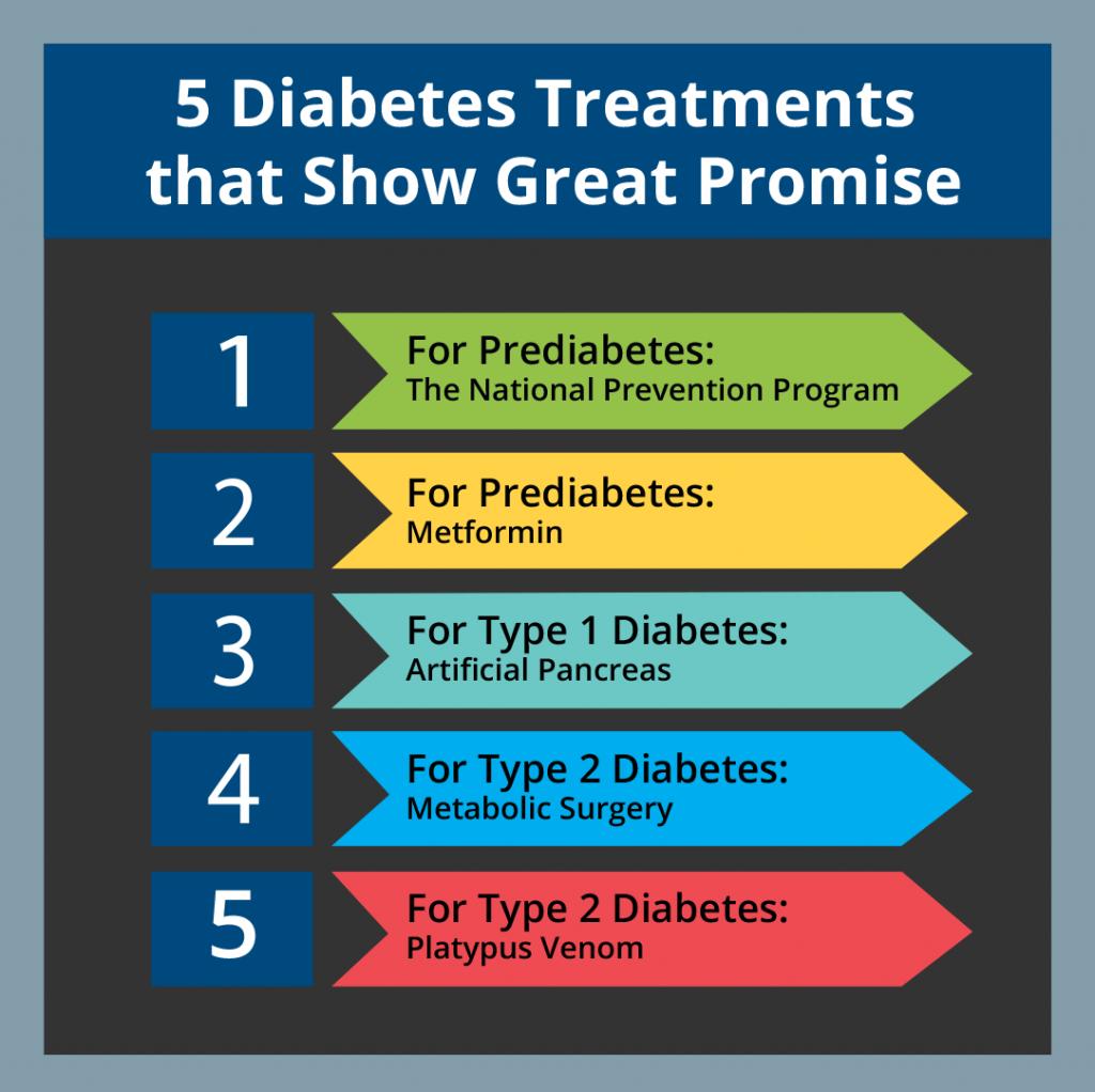 Five Promising Diabetes Treatments Diabetic Nation