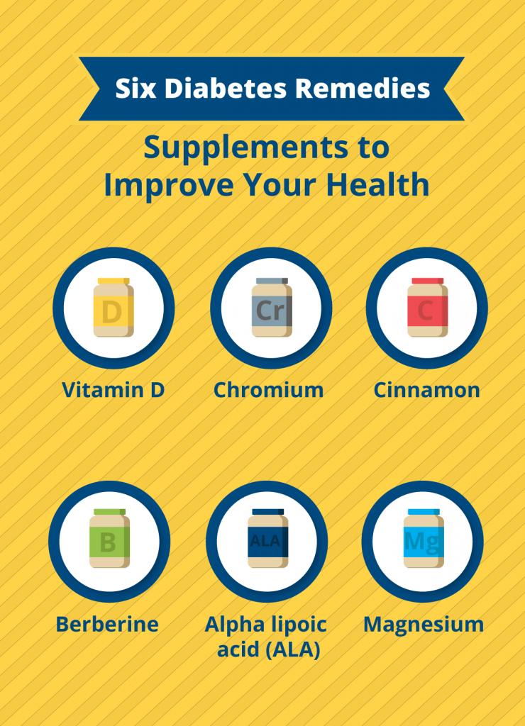 chart, top diabetes remedies, supplements for diabetes