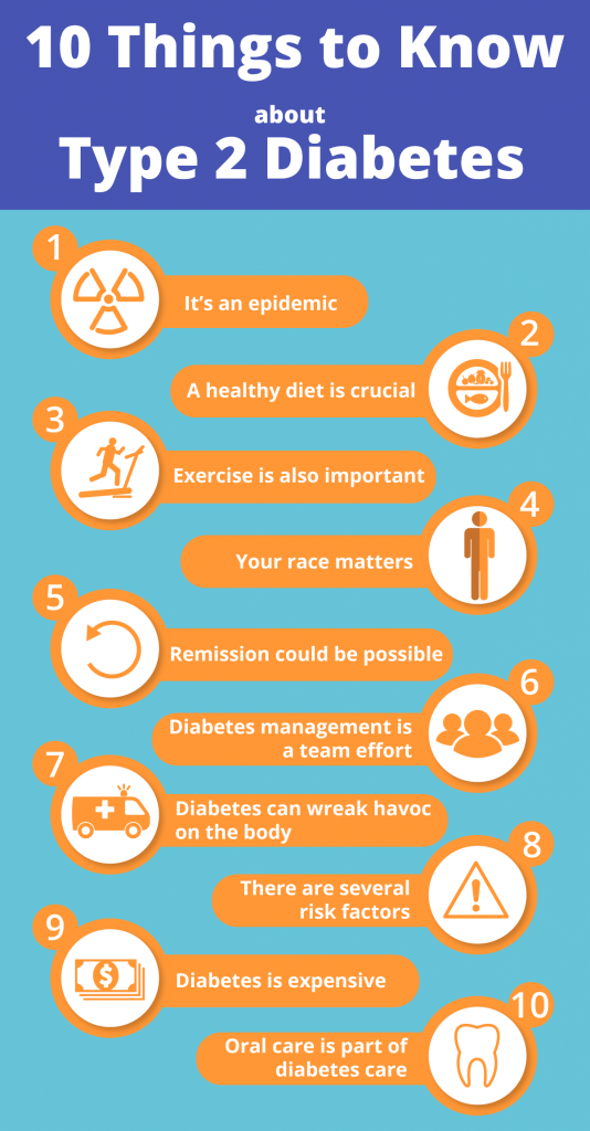 infographic of 10 things to know about type 2 diabetes