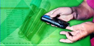 hands testing blood sugar over green background