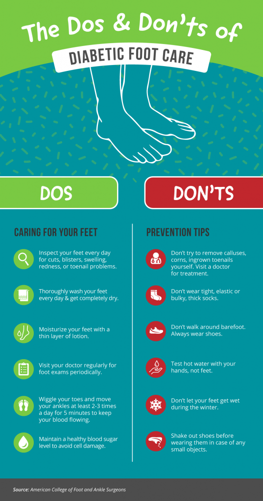 The Dos And Don Ts Of Diabetic Foot Care Infographic Diabetic Nation