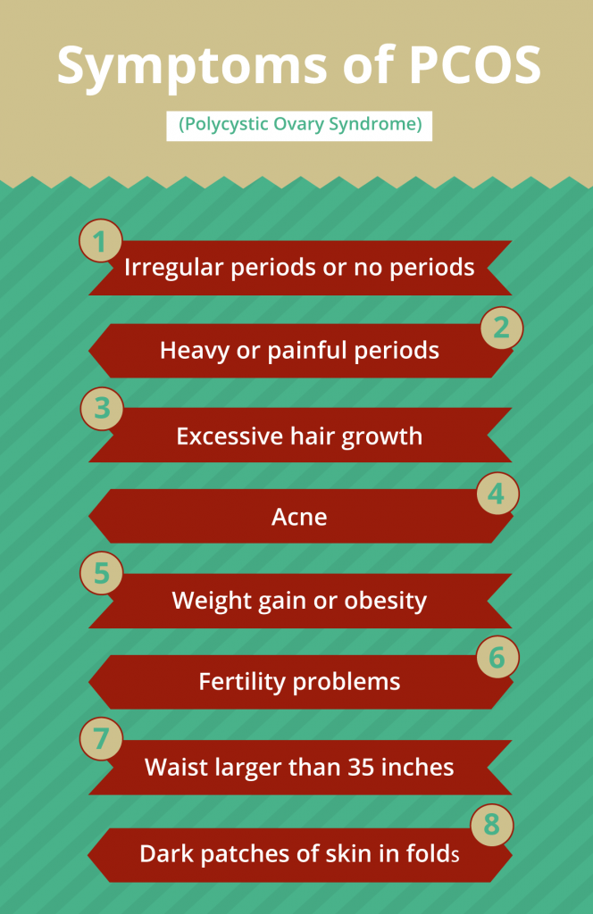 PCOS, symptoms, polycystic ovary syndrome, diabetes