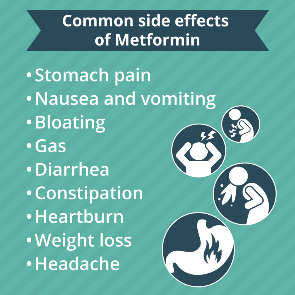How long do side effects of metformin - Visconde de Mauá