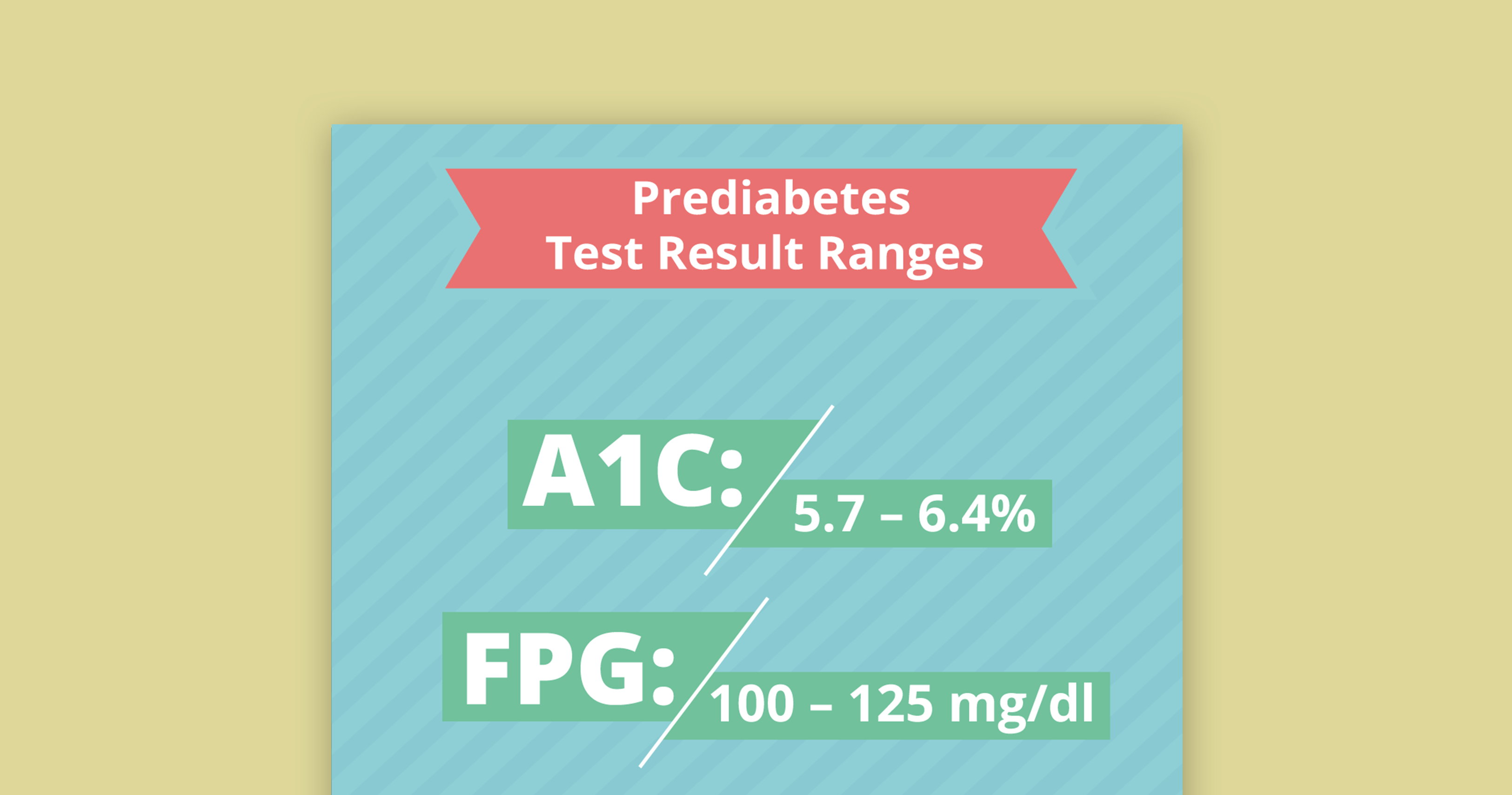 thumbnail prediabetes test result ranges