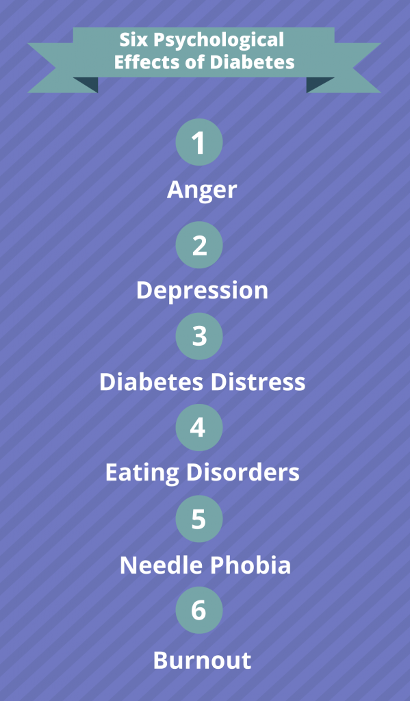 emotions, psychological effects, diabetes
