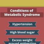 thumbnail infographic metabolic syndrome
