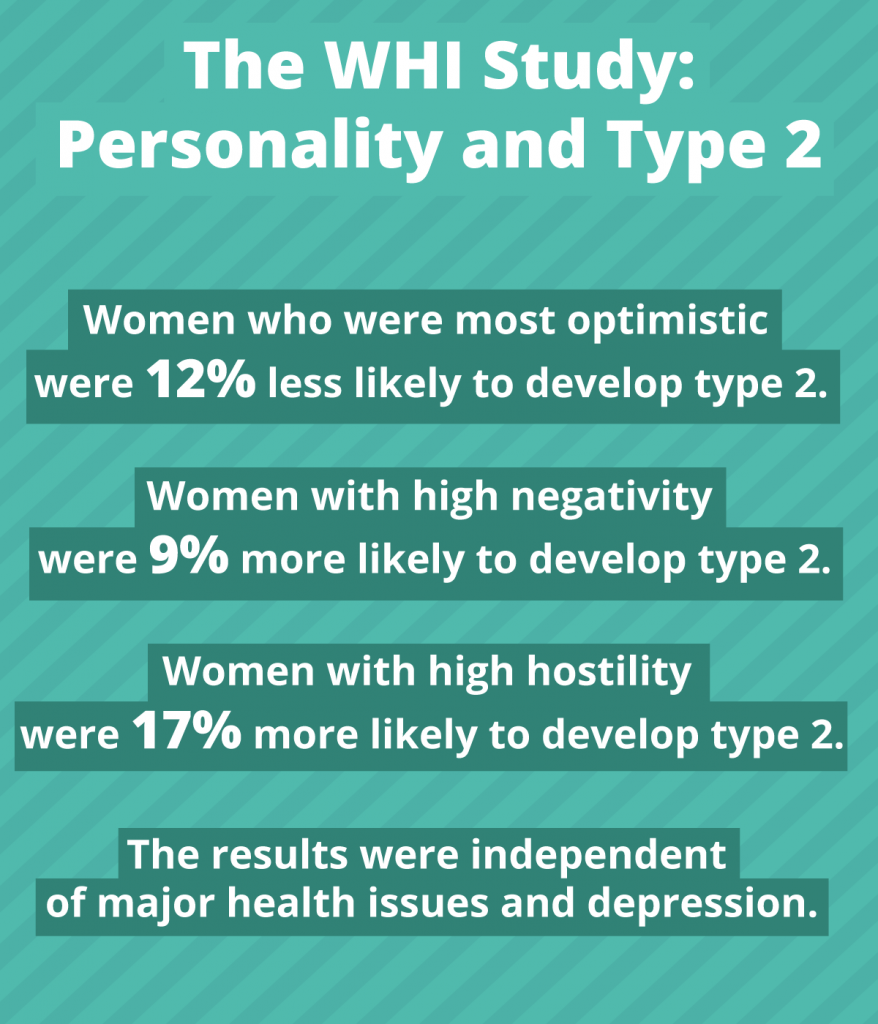 type 2 diabetes, personality traits, study, women