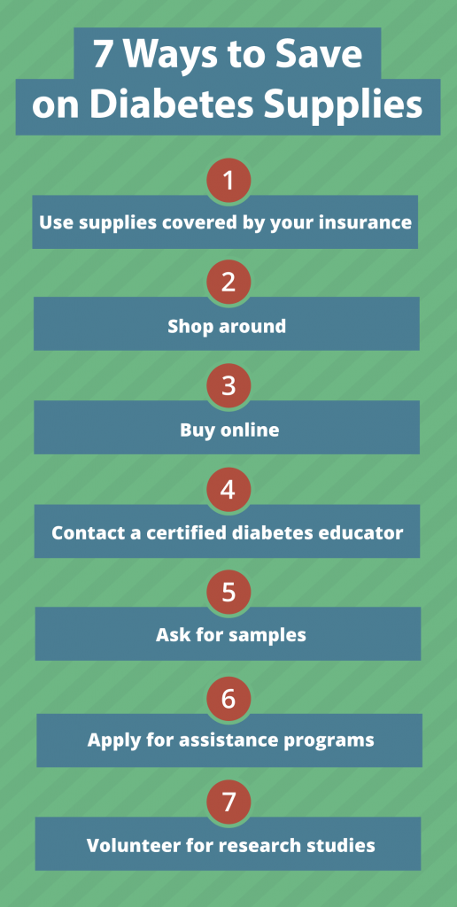 infographic how to save on diabetes supplies