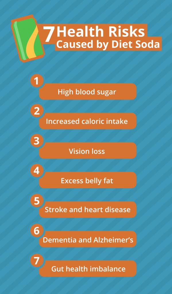 infographic skip diet sodas