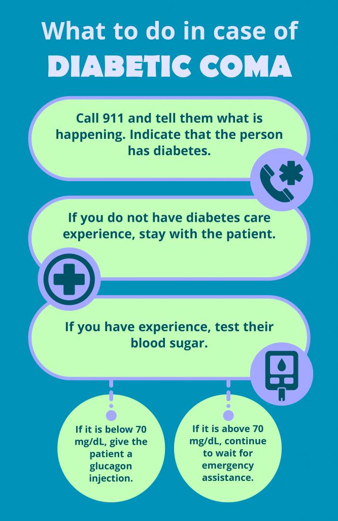 diabetic coma