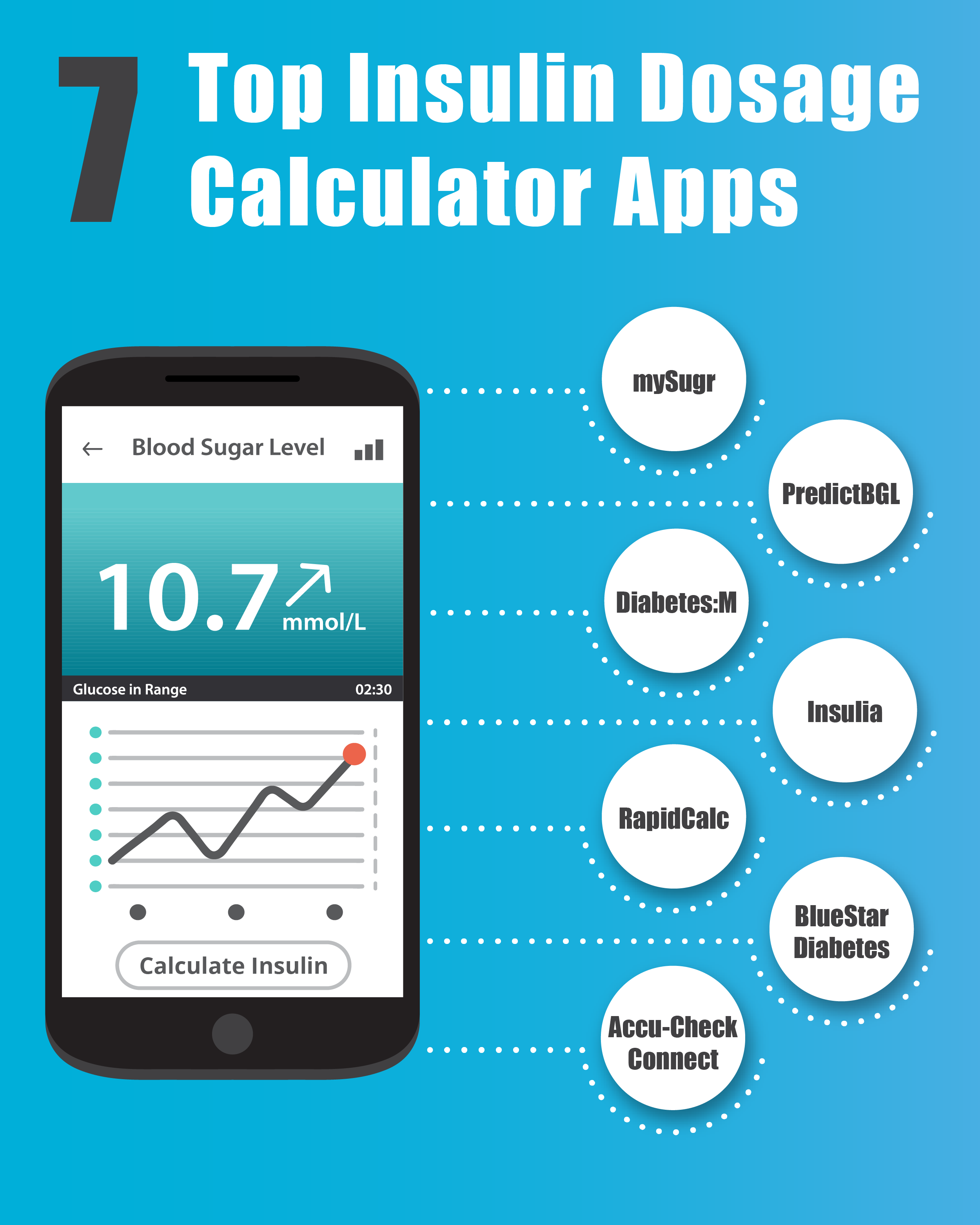 top insulin calculator apps diabetic nation. Black Bedroom Furniture Sets. Home Design Ideas