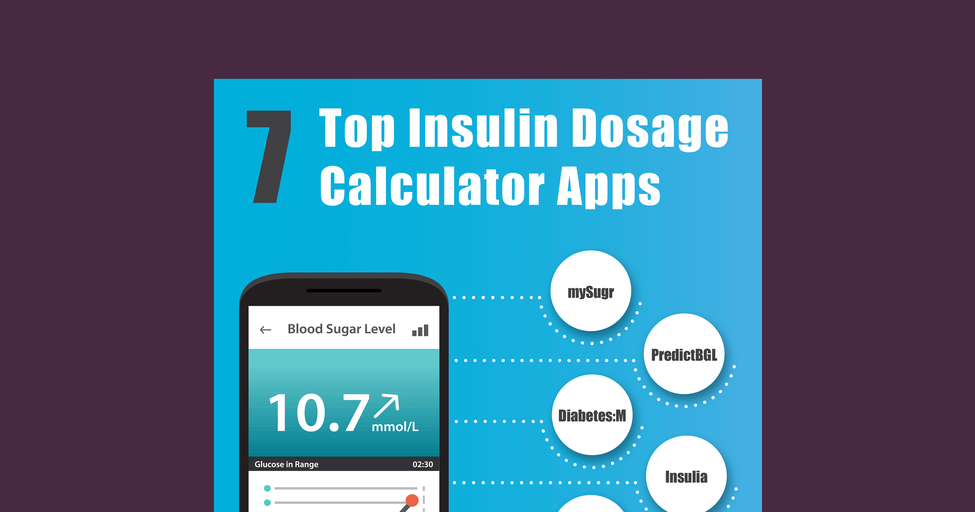diabetes, insulin dosage calculator, apps, technology