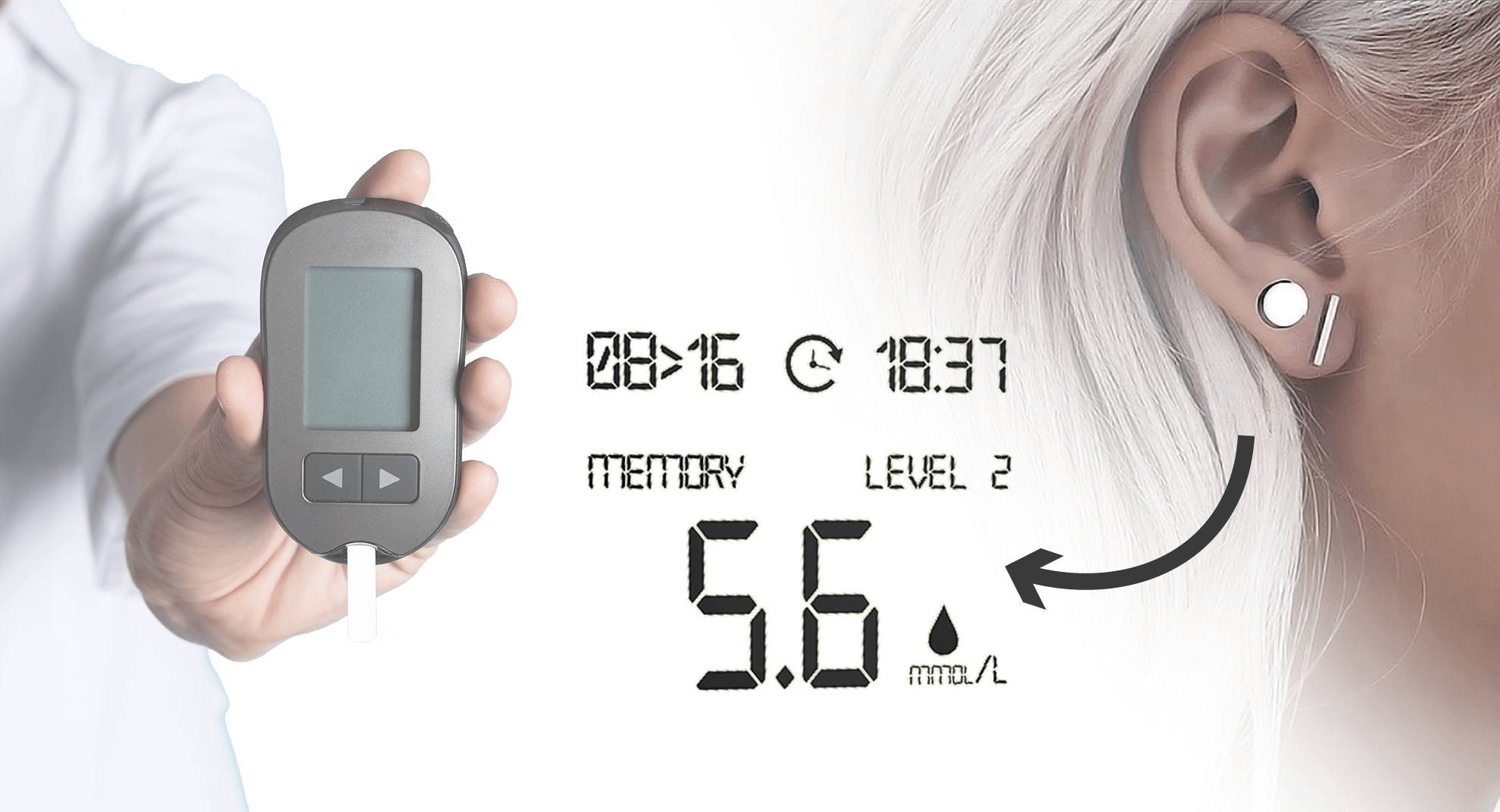 glucose meter, glucometer, earring, new technology, type 1 diabetes