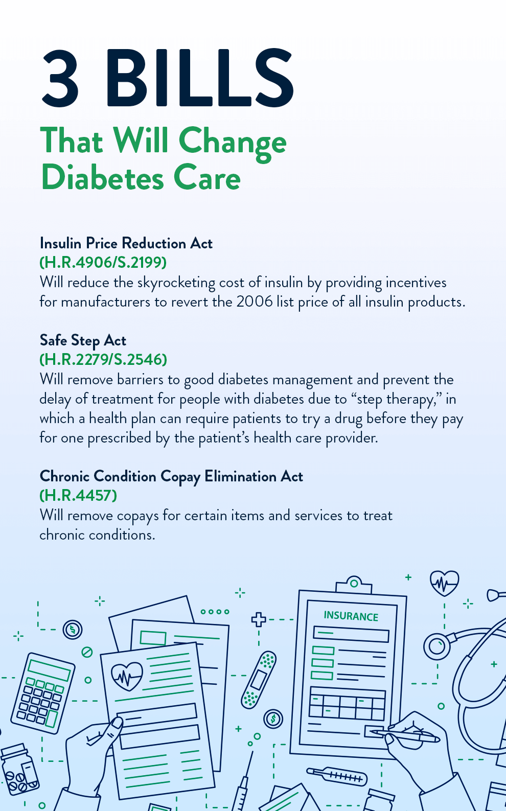 bills, legislation, drug prices, diabetes